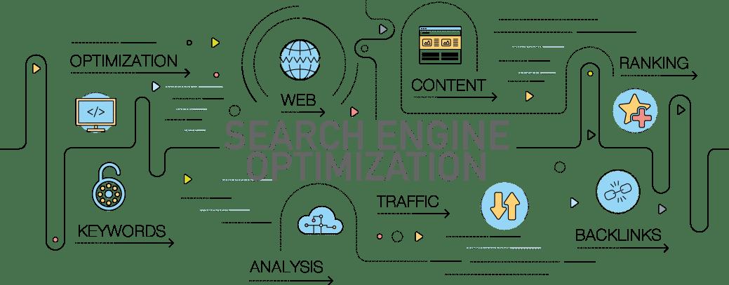 søkemotoroptimalisering-hjemmeside